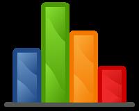 das Balkendiagramm illustriert: hier werden P-Konten verglichen